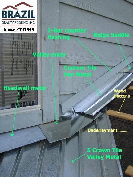 roofing components1